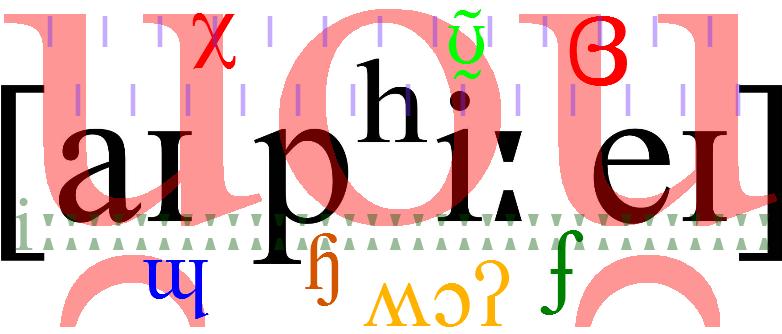 86306f93e7c6a Tout savoir sur l'alphabet phonétique international (et surtout comment le  lire) – Quantième art