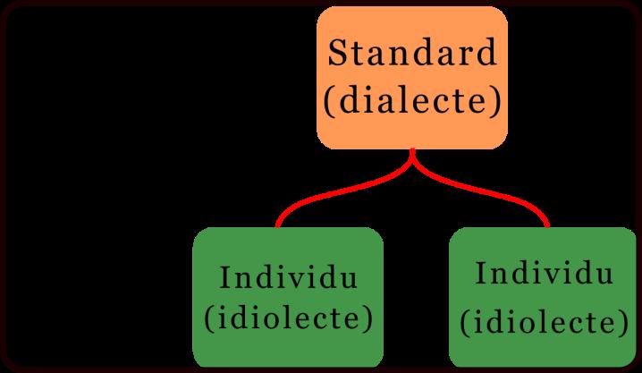 divergence1